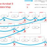 AdobeAcrobat9UpdateMap